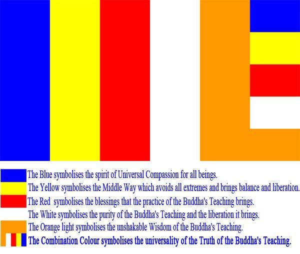 Cambodia Flag Significance